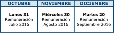 bono mujer trabajadora pagos anuales 2016 nuevo pago bono al trabajo de la mujer bonos 2018 chile