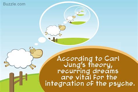 recurring themes meaning what do recurring dreams mean this post will flummox you