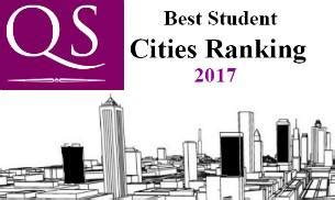 Qs Ranking 2017 Mba by Qs Best Student Cities Ranking 2017 Delhi Mumbai Among