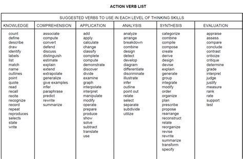 verb list png 900 215 590 teaching esl as