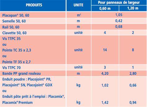 Montage D Une Cloison Placo by Monter Une Cloison Placopan