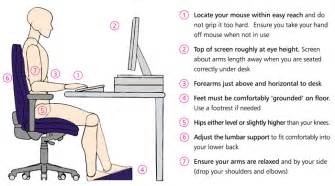 Best Ergonomic Desk Setup Office Chair How To Reduce Back Pain