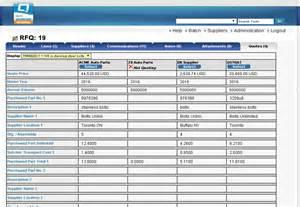 rfq template archives qstrat qstrat