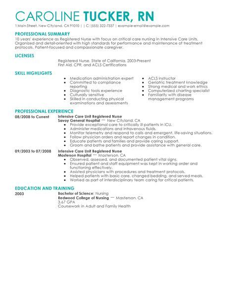 Best Rn Resume Examples by Intensive Care Unit Registered Nurse Resume Example