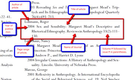 how to reference a diagram global studies citing your sources csusm