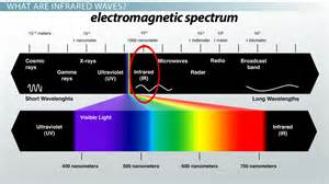 what is infrared light image gallery infrared