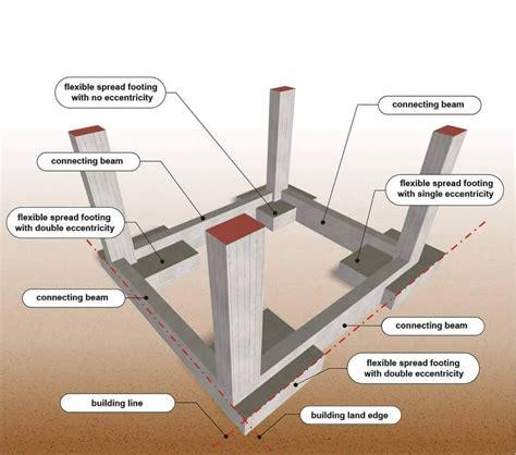 information on steel information on steel construction that you should