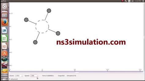 Ns3 Tutorial Ad Hoc | manet projects using ns3 mobile ad hoc network projects