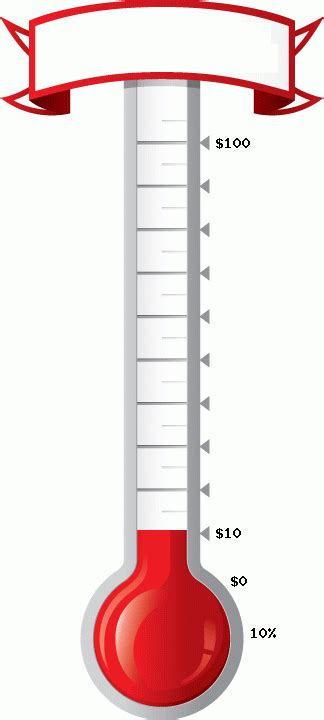 Blank Thermometer White Gold Goal Thermometer Template Printable