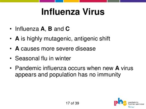 flu like symptoms after c section related keywords suggestions for influenza a b c