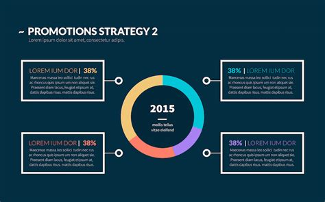 business strategy template powerpoint business plan presentation template improve presentation