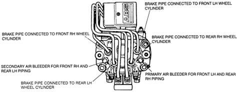 repair anti lock braking 1998 acura rl electronic throttle control service manual how to bleed air from a 1998 acura rl cooling system how to bleed air from a