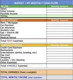 Simple Budget Sheet Template by Blank Monthly Budget Worksheet Calendar Template 2016