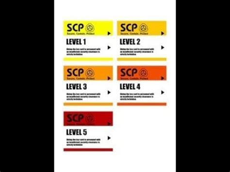 key card scp template how to get the card from 1 to 5 levels in the roblox