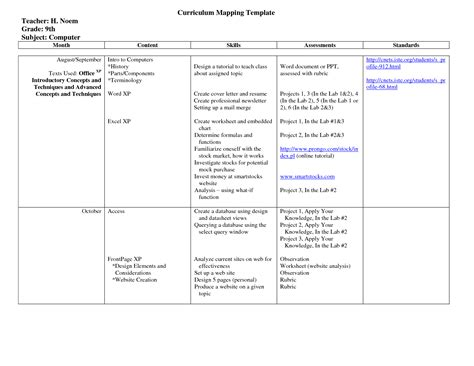 Curriculum Map Template Beepmunk Curriculum Templates Free