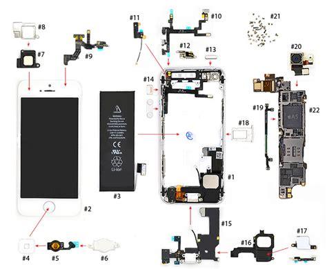 iphone  parts diagram vkrepaircom