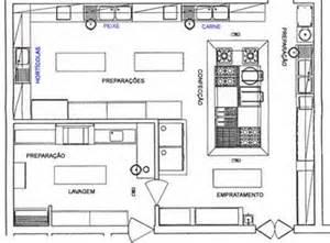 bathroom design template 25 melhores ideias sobre cozinha comercial no