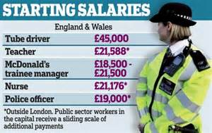 Starting Salary For A Officer by The Coming Crisis Jan 16 2013