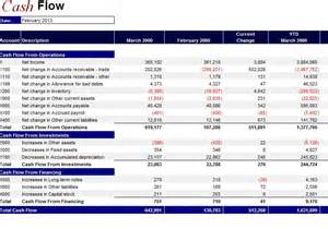 Financial Spreadsheet Template by Excel Financial Spreadsheet Templates Pictures To Pin On