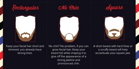 best beard style for an oval face best beard style for a round face oval face weak chin