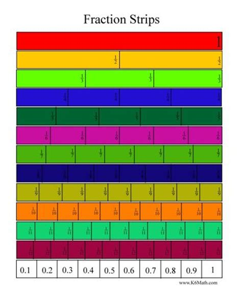 Printable Cuisenaire Rods Template by Fraction Bars