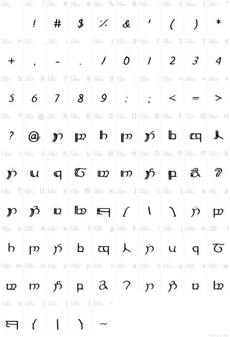 elvish tattoo font generator elvish translator related keywords suggestions elvish