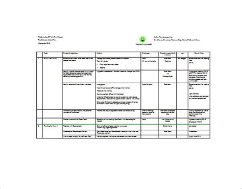 free project plan template project plan template excel