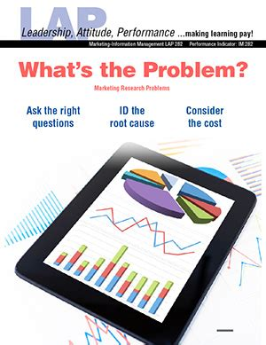 Mba Research Modules by Mba Research Im 282 What S The Problem Marketing