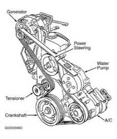 98 pontiac montana engine diagram get free image about wiring diagram