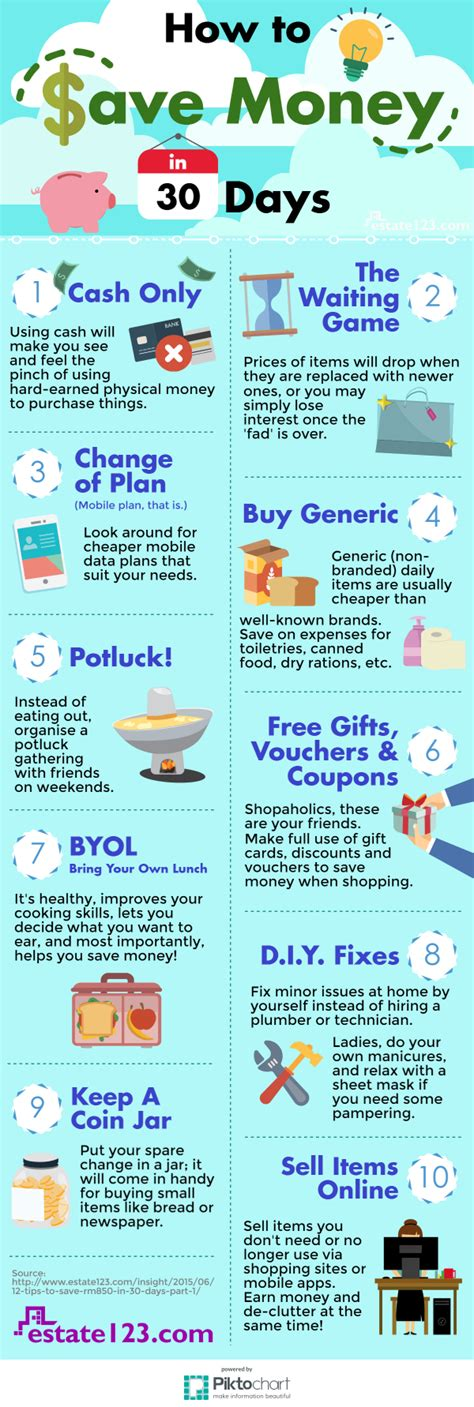 how to save money 177 tips to save money up to 4150 year books infographic 10 ways to save money in 30 days malaysia