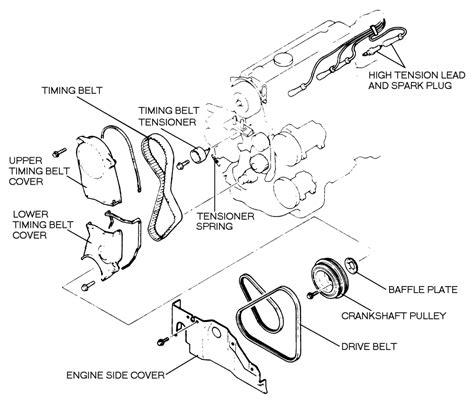 manual repair free 1989 mazda 626 navigation system 1989 mazda 626 cooling system diagram imageresizertool com