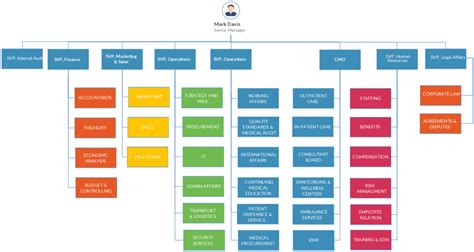 matrix organizational chart template organizational chart templates for any organization