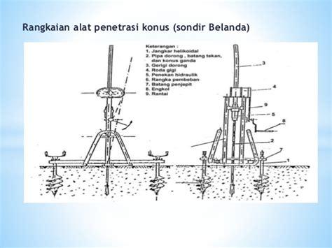 Alat Sondir Test soil investigation uji sondir
