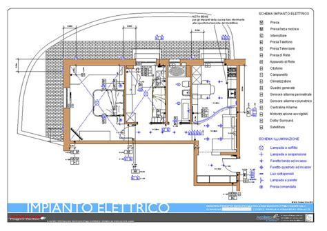 impianto elettrico appartamento appartamento pratico e fresco