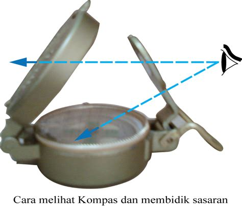 Naturehike Kompas Dengan Penggaris Kaca Pembesar pemetaan sederhana dengan menggunakan kompas dan pita ukur berbagi hingga akhir hayatku