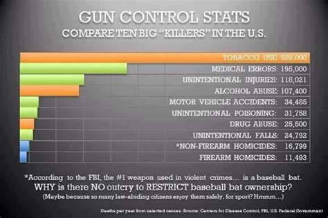 the gun conundrum but only for gun grabbers the rest of us the page