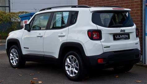 renault jeep nuova renault kadjar prezzo e confronto con jeep renegade