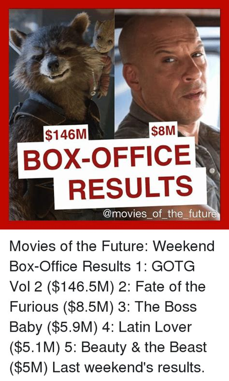 s day box office results 25 best memes about fate of the furious fate of the