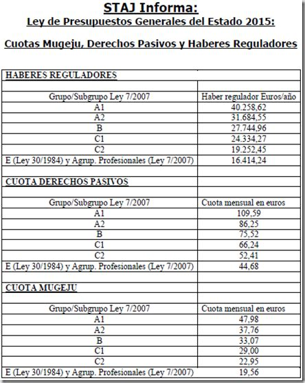 tabla isr 2016 anexo 8 dof diario oficial de la federacion 2016 tablas isr tablas isr