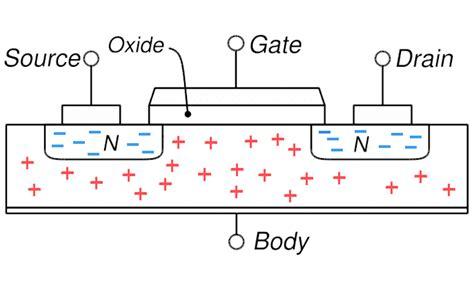 cara mengukur kapasitor polar dan nonpolar cara mengukur kapasitor polar dan nonpolar 28 images ilmu elektronika teori kapasitor jenis