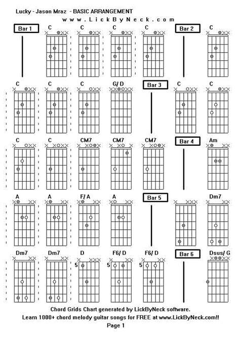 Lucky Guitar Chords Jason Mraz Choice Image Guitar Chords Finger