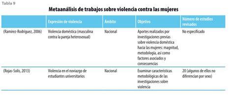 preguntas de investigacion sobre violencia en el noviazgo 25 a 241 os de investigaci 243 n sobre violencia en contra de las