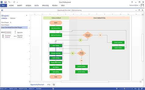 ms visio flowchart create a cross functional flowchart in visio conceptdraw