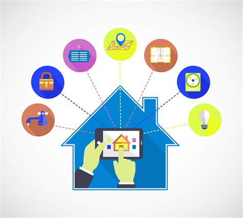 smart homes solutions smart home solution