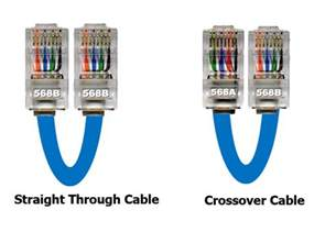 wiring diagram for cat 6 cable wiring get free image