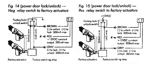 enforcer keypad wiring diagram efcaviation