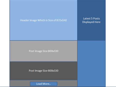 set layout width height how re size and crop thumbnail image to a particular