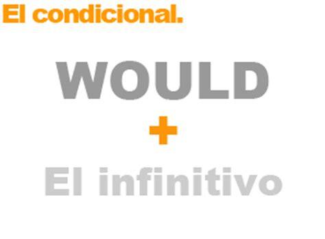 preguntas con would you like curso de ingles online gratis would you like