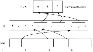 parallel pattern matching algorithm parallel optimization of string mode matching algorithm
