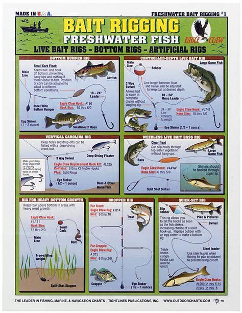 backyard pro troline waterproof fishing chart freshwater bait rigging bait